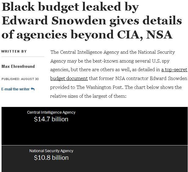 Edward Snowden da inca o lovitura guvernului american. Care este bugetul celor 16 agentii secrete