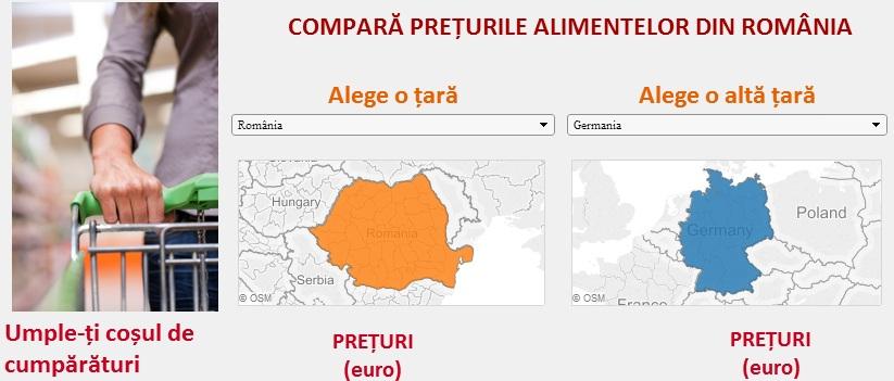 INTERACTIV: Cat costa mancarea in tarile europene si ce se poate cumpara dintr-un salariu minim in Romania