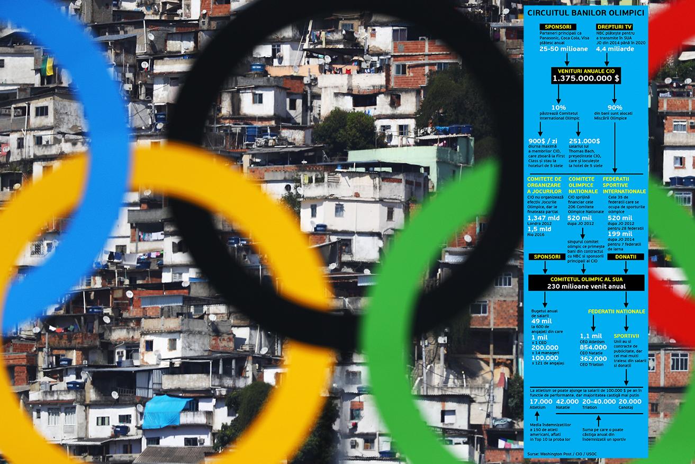 Circuitul banilor olimpici: cat costa Jocurile si ce face CIO cu miliardele pe care le incaseaza. INFOGRAFIC