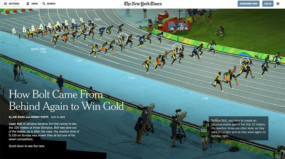 INTERACTIV: Cum iti poti masura viteza cu a campionului olimpic. Opt infografice care iti arata cat de rapid e Usain Bolt