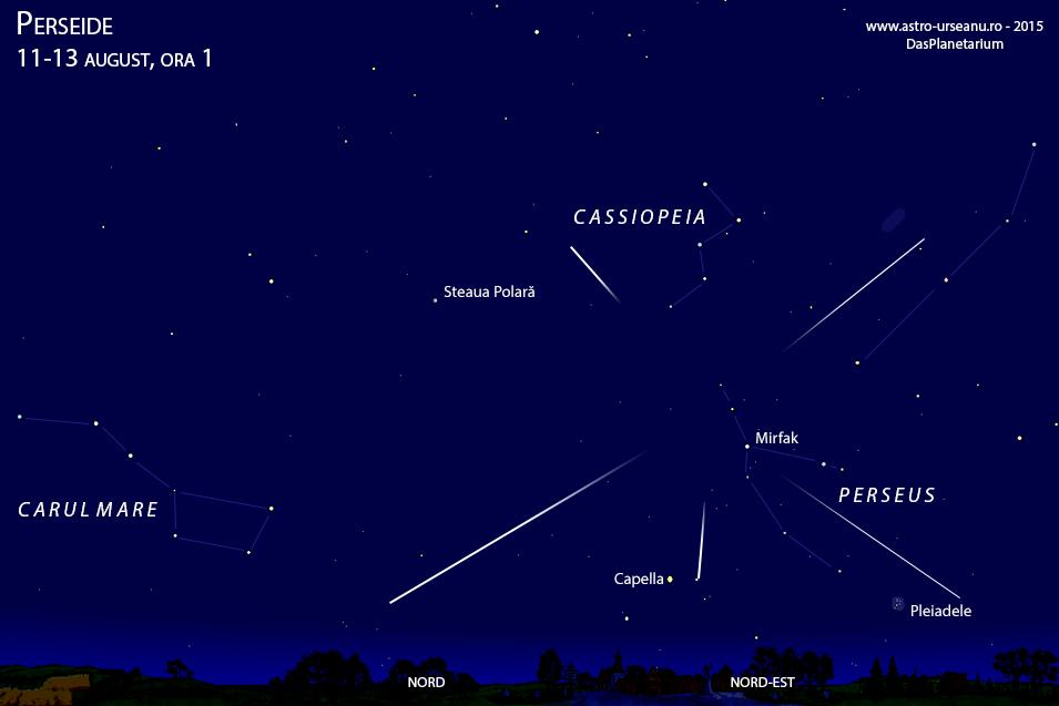 Perseide 2021. 50-60 de stele căzătoare pe oră se pot vedea în noaptea de 12 spre 13 august