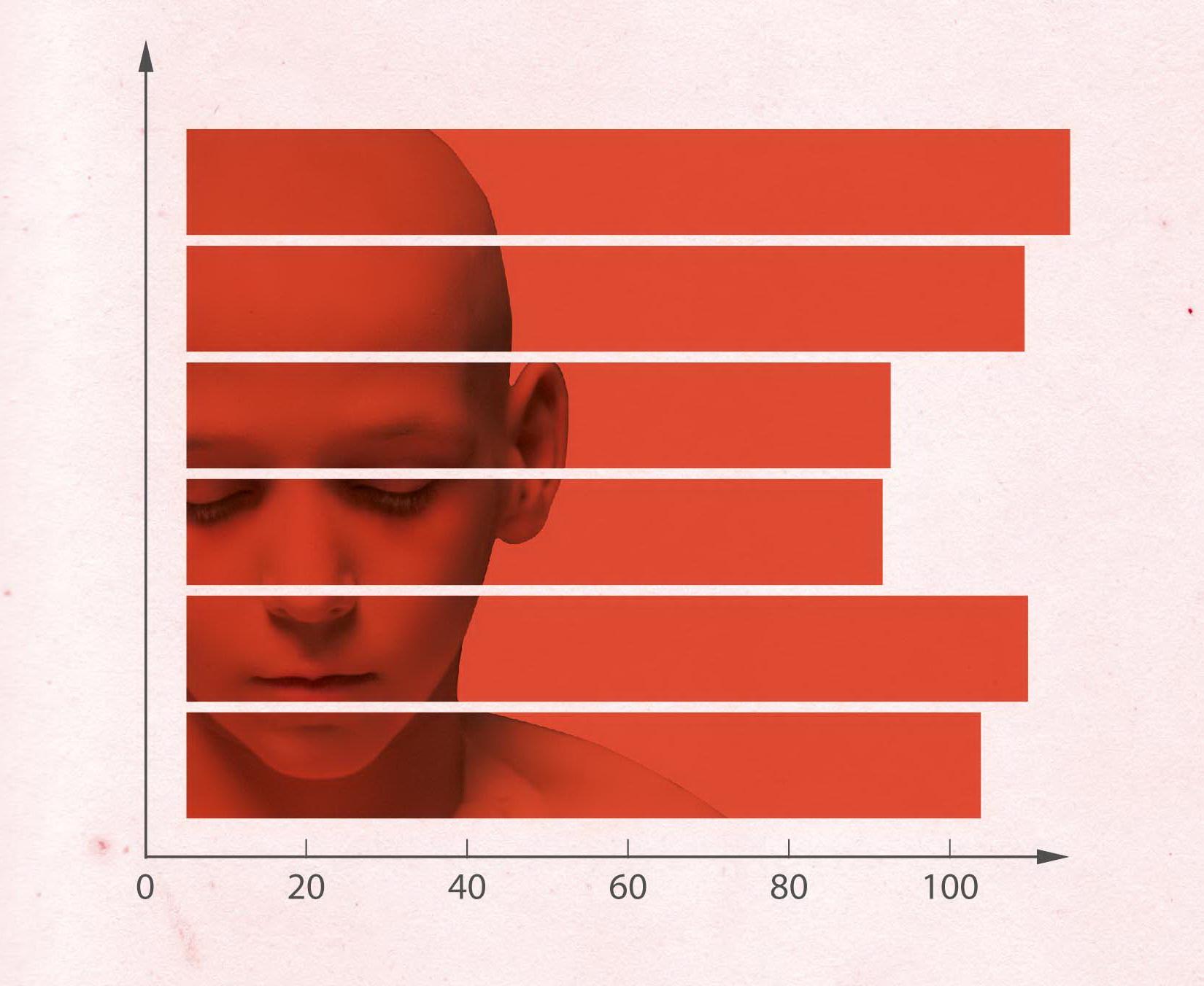 Cifrele inseamna viata: Camere sterile pentru bolnavii de cancer- campanie sustinuta de StirileProTV