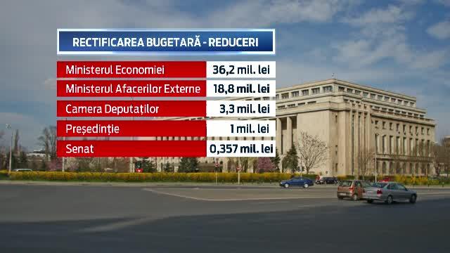 A treia rectificare bugetara din acest an a fost aprobata. Predoiu: Este o ilegalitate, sunt permise doar doua pe an