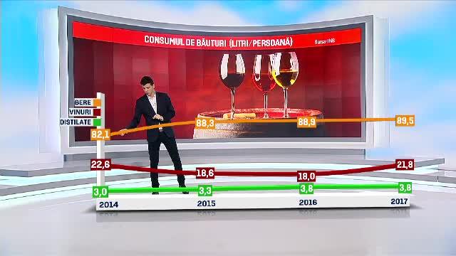 România, pe 10 în lume la consum de alcool. Țara care ocupă locul 1