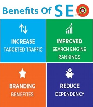 (P) Optimizare SEO și business-urile online