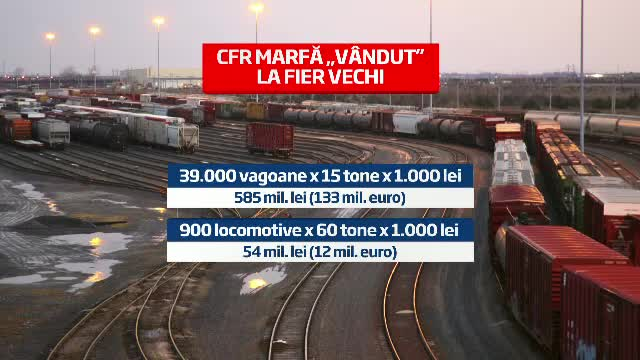 Privatizarea CFR Marfa. Societatea, evaluata la 120 milioane euro. Sindicate: