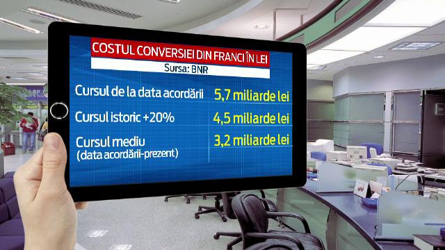 Protectia Consumatorului cere o solutie legislativa in scandalului francilor.