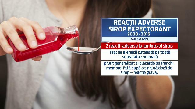 Avertisment legat de mai multe medicamente si siropuri folosite in plin sezon gripal. Ce facem in cazul unei reactii alergice