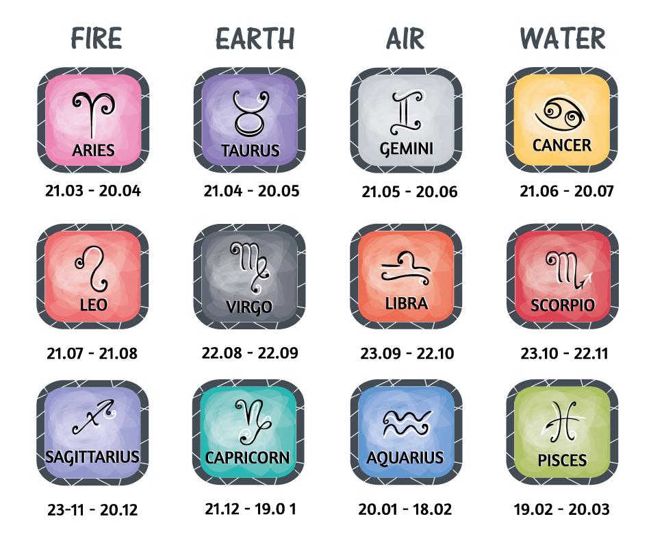 Horoscop zilnic, 16 aprilie 2016. Berbecii se vor bucura de un anturaj vesel iar Leii gasesc sponsori si colaboratori