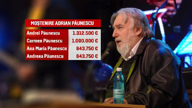 Cum au impartit magistratii averea lui Adrian Paunescu. Fiul sau, Andrei, a primit peste un milion de euro