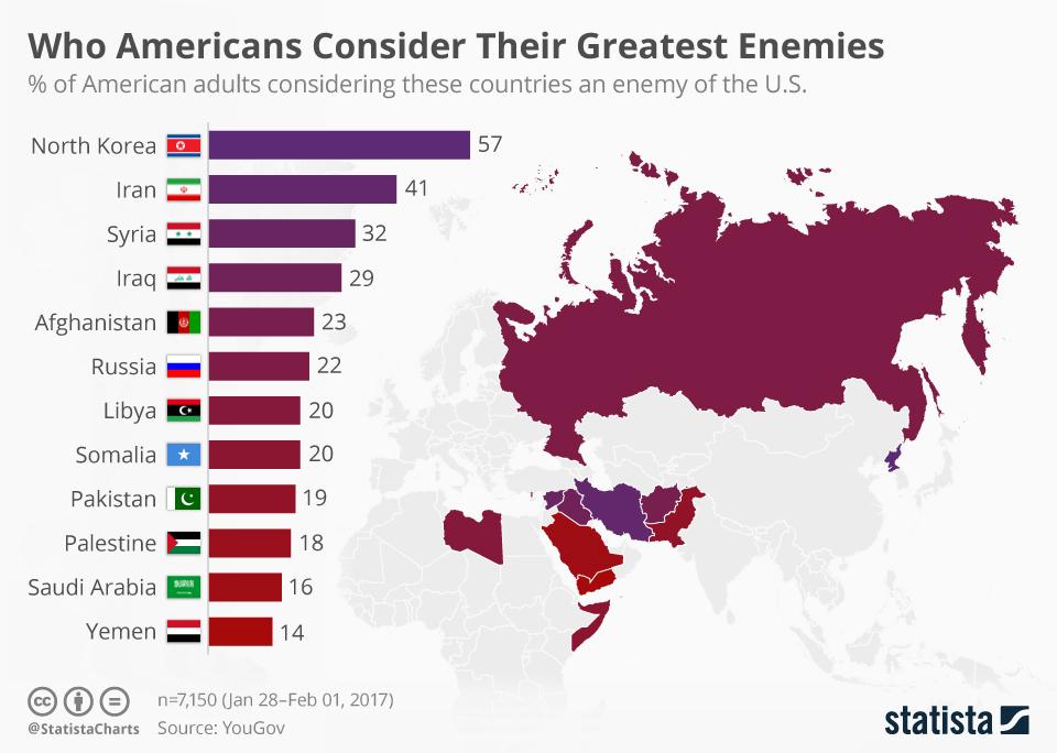 Harta inamicilor SUA. Pe cine ii considera americanii drept cei mai mari dusmani ai tarii lor