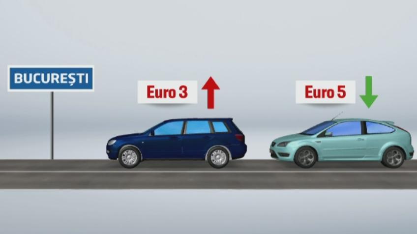Taxele pe care Ministerul Mediului le are in lucru pentru inlocuirea taxei de mediu la masini. Cozi imense la Inmatriculari