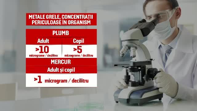 Produsele care ne pot contamina cu plumb sau mercur. Intoxicația duce chiar și la deces