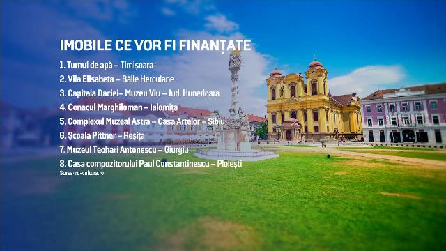 Bani din Norvegia, Islanda şi Liechtenstein pentru renovarea a opt clădiri emblematice din România