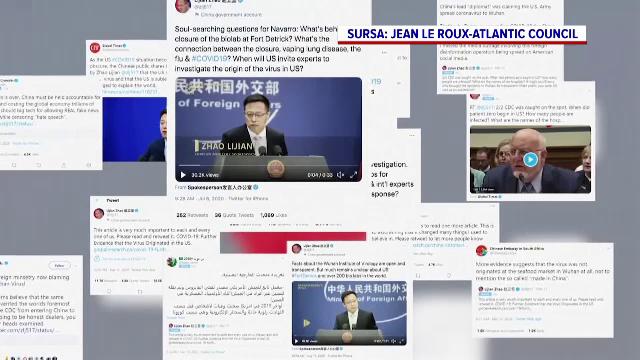 Investigație AP: China folosește rețelele sociale într-un război propagandistic fără precedent