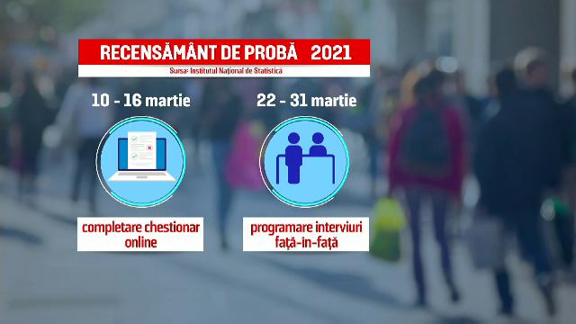 În martie începe recensământul de probă al populației. Amenzi pentru românii care refuză să participe