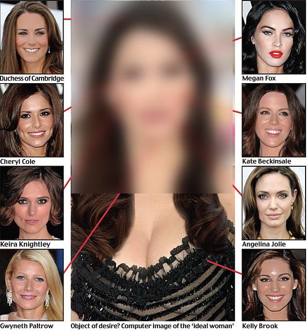 FOTO. Specialistii ne arata femeia perfecta. Iubita ta seamana cu ea?