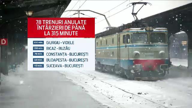 Haosul de la CFR a lasat 100 de trenuri anulate. Frezele uriase care au salvat unele zone din Romania de la izolare totala