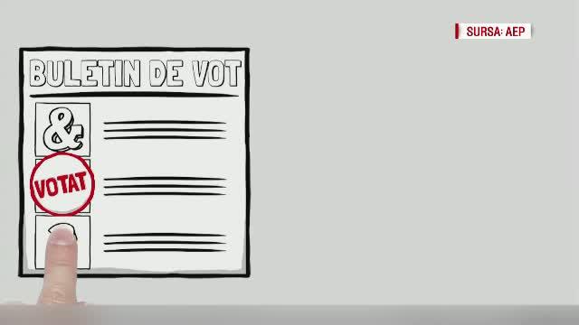 Votul prin corespondenta devine realitate din iarna. Tot ce trebuie sa stie romanii stabiliti in strainatate