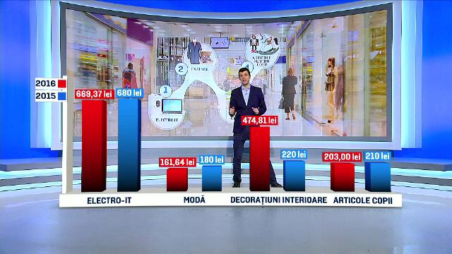 Romanii fac zilnic cumparaturi online de 5 milioane de euro. Topul produselor vandute cel mai bine pe internet