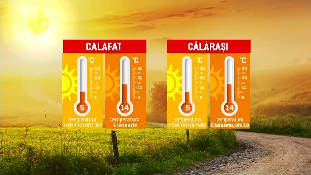 Care este explicația pentru temperaturile extrem de ridicate de Anul Nou. Vremea se schimbă de duminică