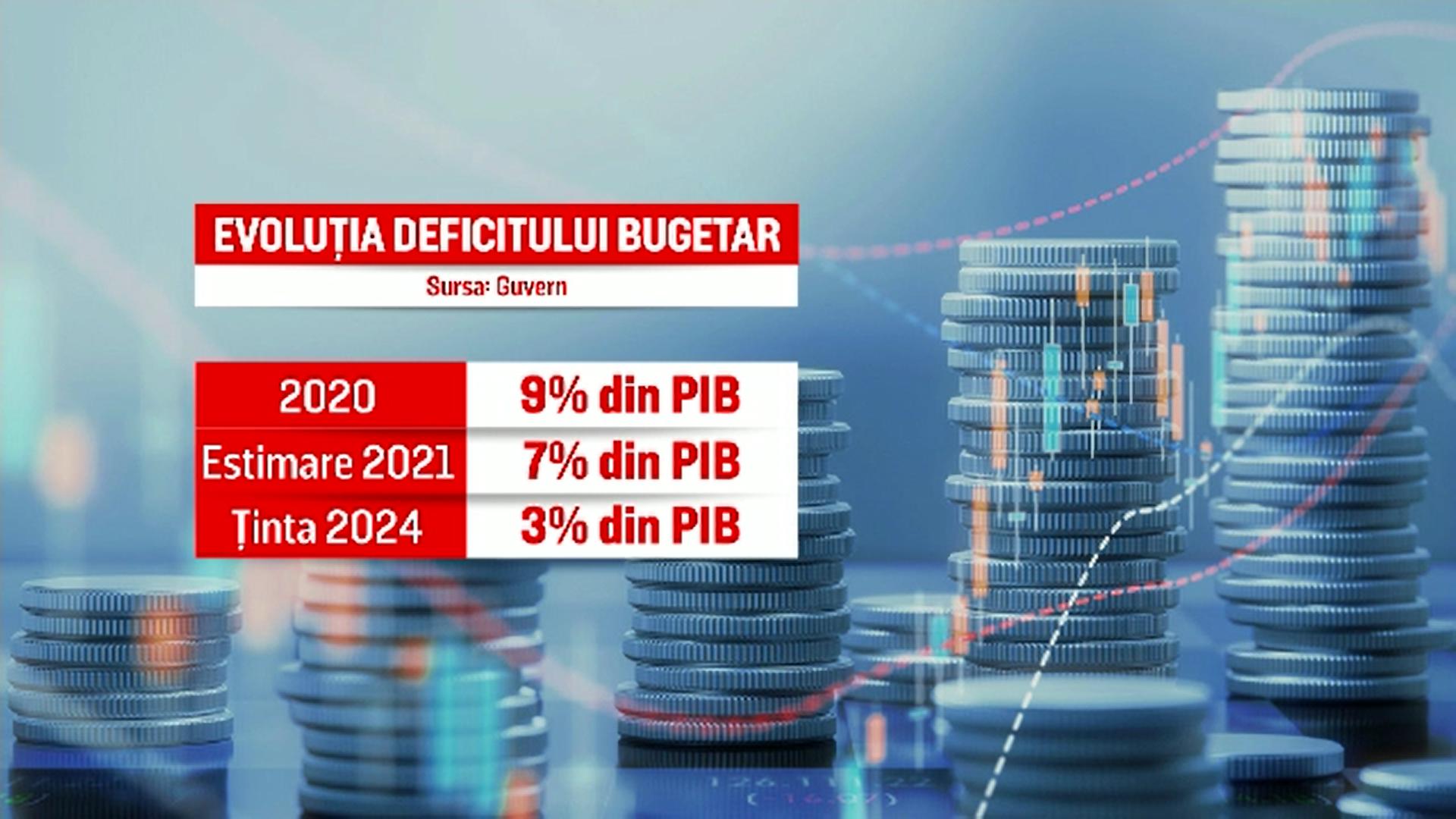 Comisia Europeană: ''Așteptăm de la România un buget robust pe 2021''