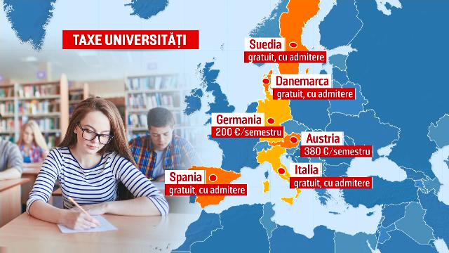 Universități renumite din Suedia și Irlanda caută studenți în România. Care este valoarea taxelor