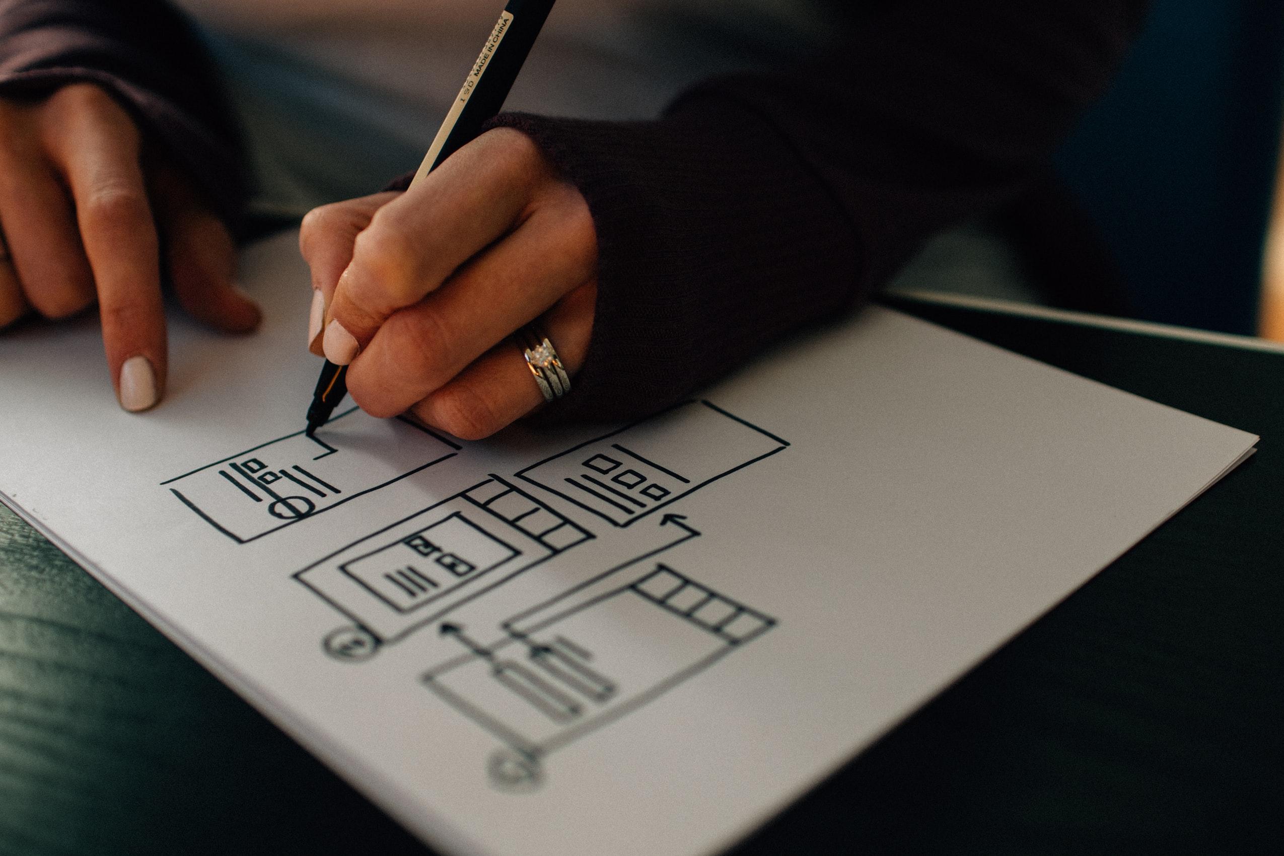 (P) Cum stabilești un obiectiv SMART pentru afacerea ta?