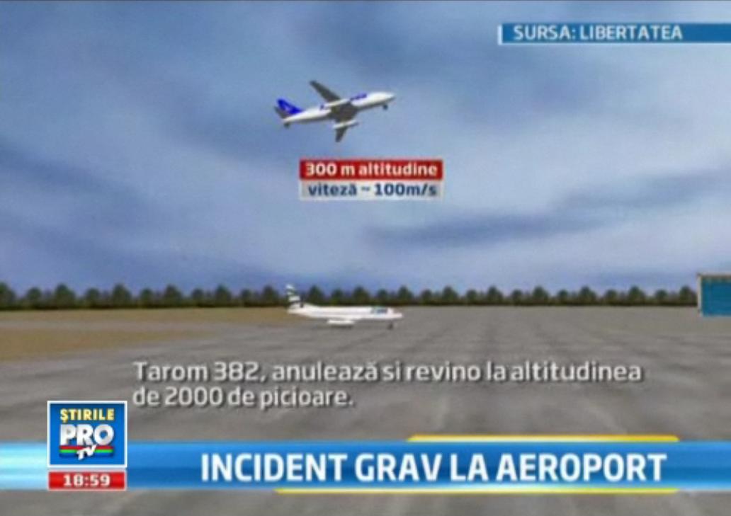 Romania a fost la 40 de secunde distanta de cea mai mare catastrofa aviatica din istoria ei