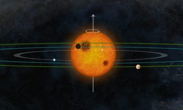 Un sistem solar asemanator cu al nostru a fost descoperit la 1000 de ani lumina distanta de Pamant