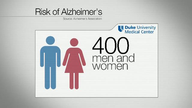 Descoperirea cercetatorilor americani despre maladia Alzheimer. De ce sunt femeile mai predispuse acestei boli decat barbatii