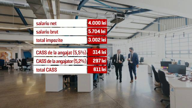 Platim contributii la stat la fel ca belgienii si nemtii, dar beneficiile nici nu se compara. Pe ce loc ne situam in Europa