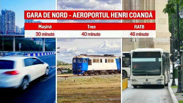 EXPERIMENT. Drumul Gara de Nord - Otopeni, parcurs cu mașina, trenul și RATB. Care e mai avantajos