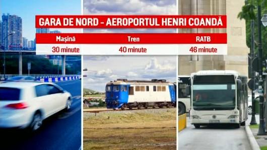 EXPERIMENT. Drumul Gara de Nord - Otopeni, parcurs cu masina, trenul si RATB. Care e mai avantajos