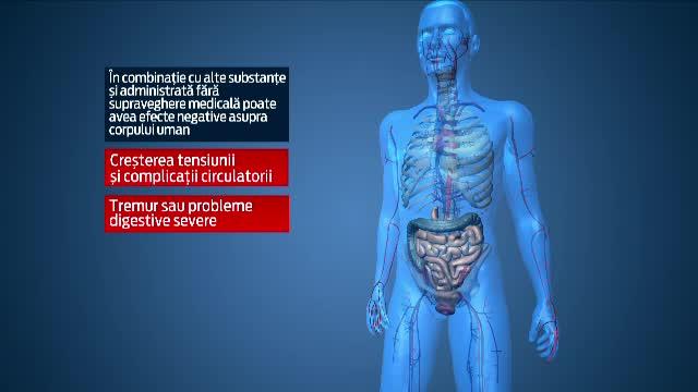 Steroizi combinati cu un hormon folosit pentru ingrasarea porcilor. Alerta pentru romanii care au folosit anabolizante
