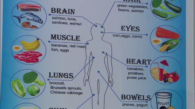 Testul de nutritie inventat de romani, prin care afli care este dieta ideala, pe baza ADN-ului. Cat costa si unde se face