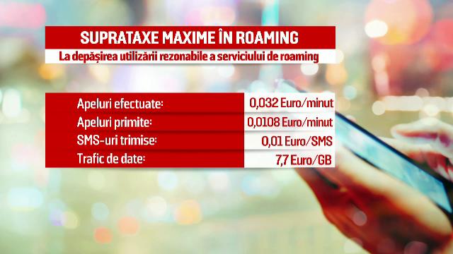 Din 15 iunie, dispar tarifele de roaming in UE. Cine pierde si cum ne vor taxa operatorii de telefonie mobila