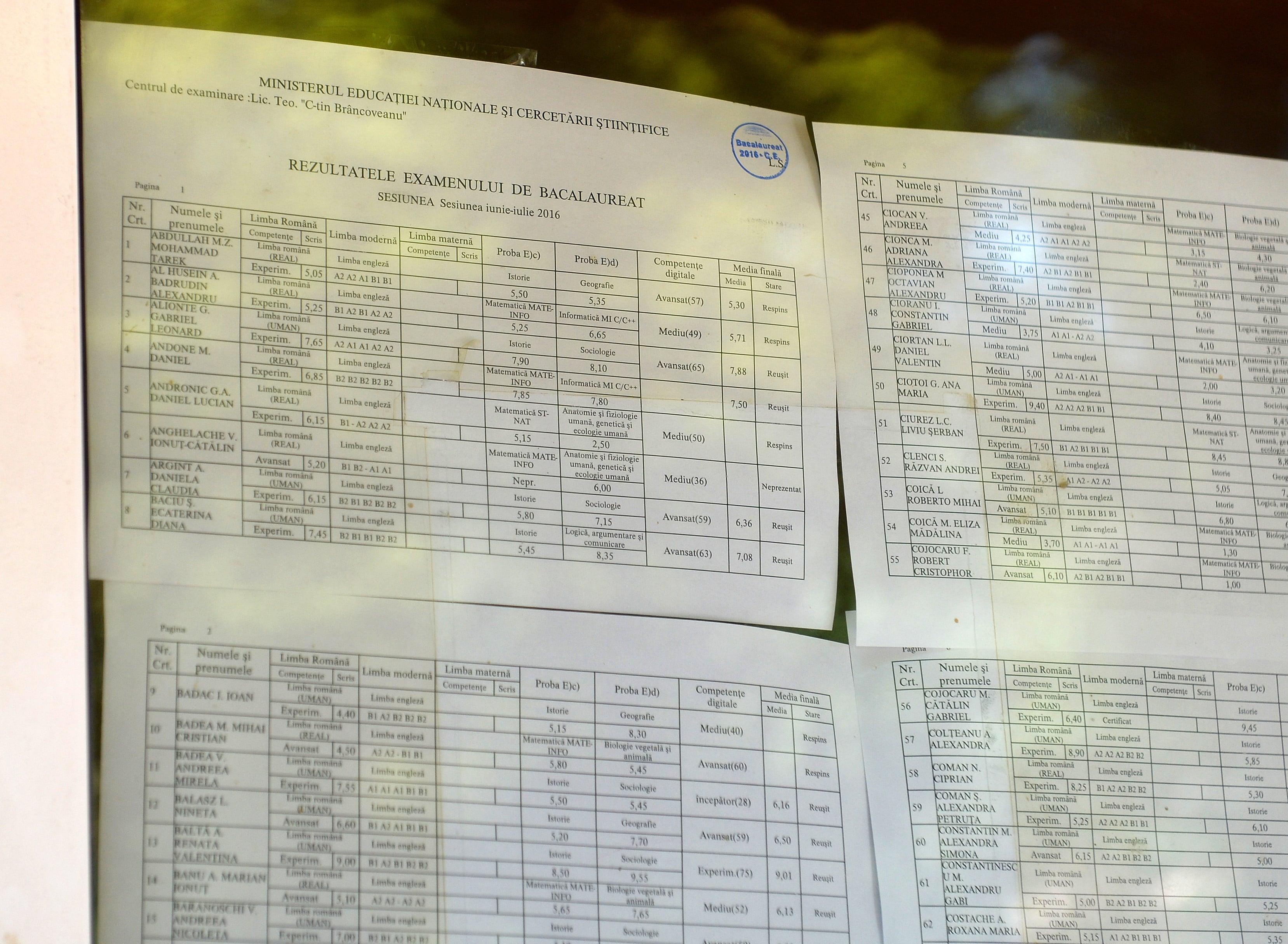 Rezultate BAC 2020, sesiunea specială. Lista notelor la Bacalaureat, afișate pe edu.ro