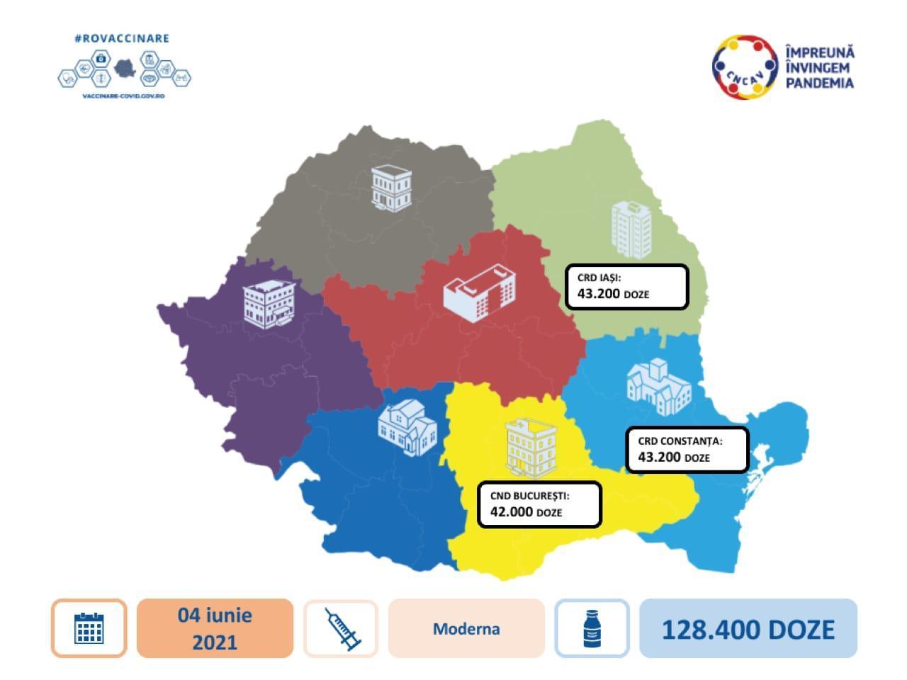 Peste 128.000 de doze de vaccin Moderna ajung, vineri, în România