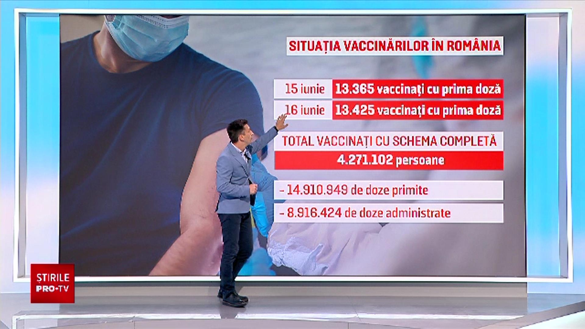 România are mai multe doze de ser anti-COVID decât doritori. Guvernul a aprobat OUG pentru revânzarea vaccinurilor