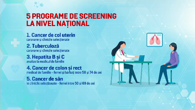 Programe pentru depistarea maladiilor grave, în toată țara. Mulți români nu şi-au făcut analizele de peste 10 ani