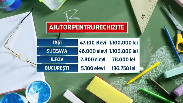 30 de lei - atat le da statul elevilor saraci din Romania. Banii de-abia ajung pentru cateva caiete si rezerve de stilou