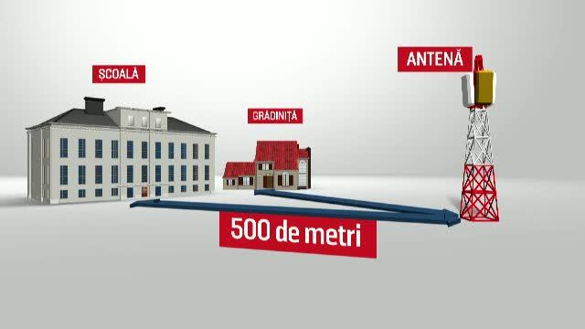 Proiect de lege: antenele GSM, la 500 de metri de scoli si spitale. Deputat: