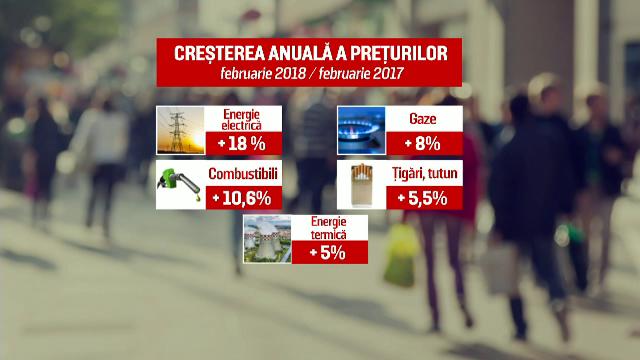 Explicațiile Guvernatorului BNR pentru valul de scumpiri: Situaţia din România este unicat în Europa
