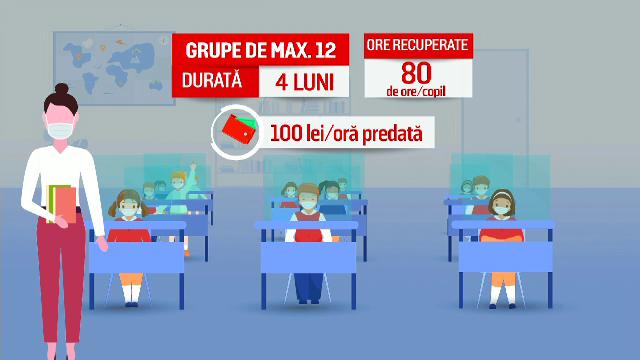 Ministrul Educației face apel la părinți să-și înscrie copiii la orele de recuperare a materiei