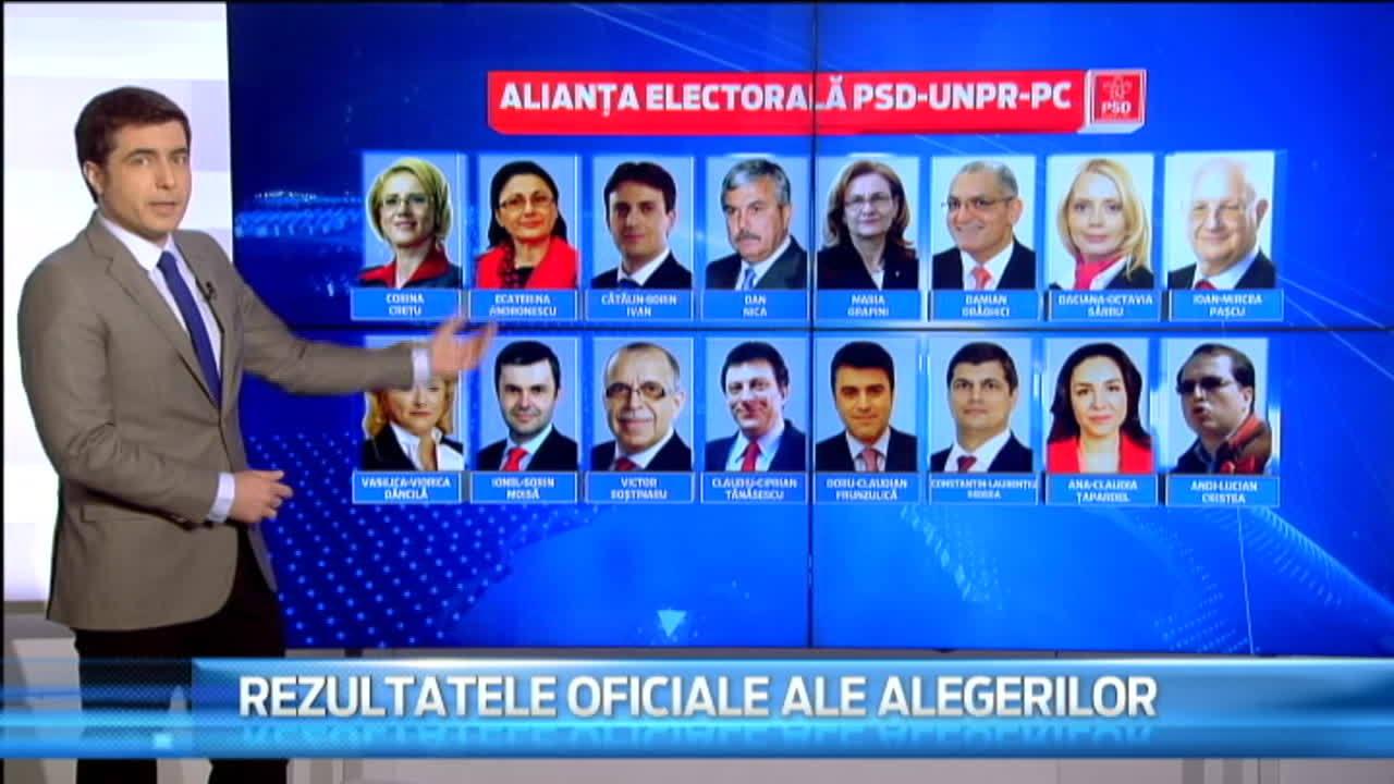REZULTATE ALEGERI EUROPARLAMENTARE 2014. Impartirea mandatelor stabileste CINE sunt politicienii care vor merge la Bruxelles