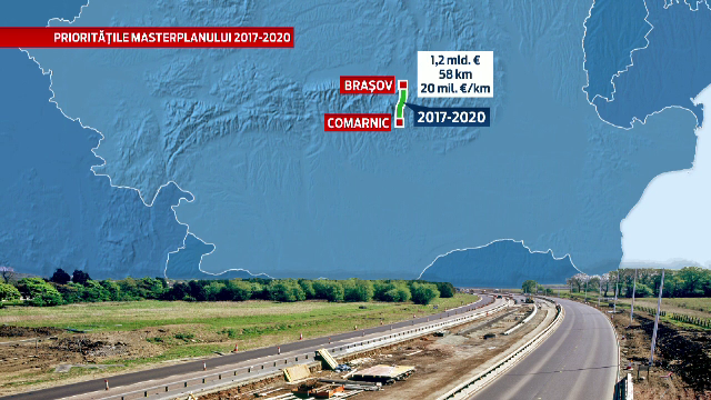 Cand vor incepe lucrarile la Comarnic-Brasov, autostrada de 1 miliard de euro. Ioan Rus: