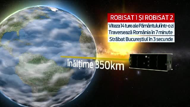Cea mai noua racheta a UE, construita de un strung realizat in Bacau. Ariane 6 va fi folosita pentru plasarea de sateliti