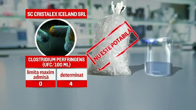 Cuburi de gheață cu sute de bacterii din fecale, vândute în marile magazine