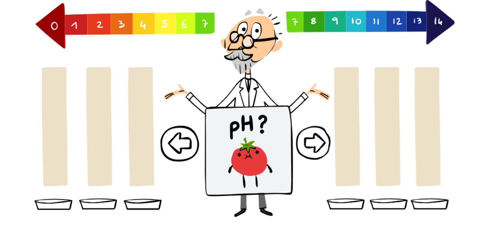 Chimistul S.P.L. Sørensen, sărbătorit de Google printr-un Doodle special